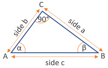 cotangent function triangle