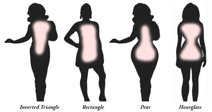 512943335 Body Shape Calculator - calculate your body type (hourglass