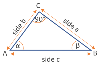 sine function triangle