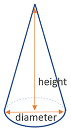 surface area cone