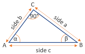 tangent function triangle